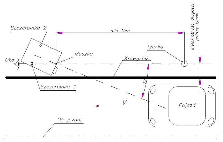 Instrukcja_ustawienia_fotoradaru_pod_dobrym_katem