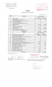 Sprawozdanie finansowe za 2014 r. 003
